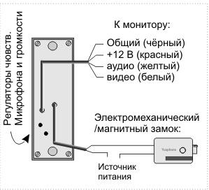 Схема панели activision