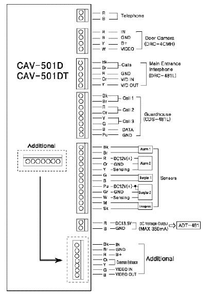 Генератор синуса на кт805 300кгц схема