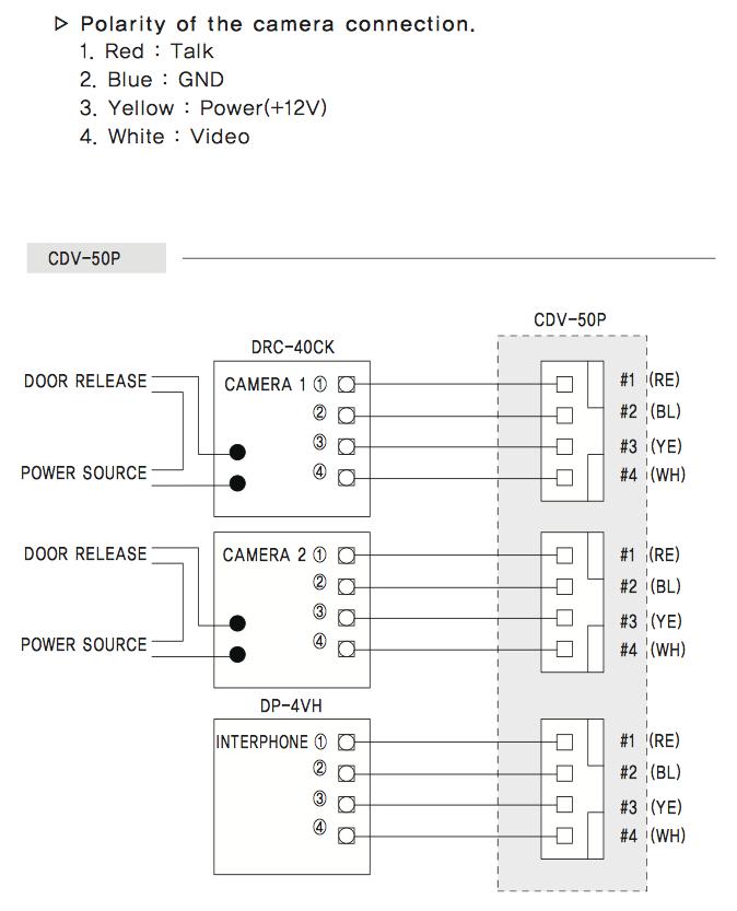 Инструкция Расключения Mbk 325 Вызывная Панель