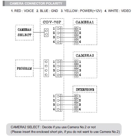 подключения Commax CDV 70P