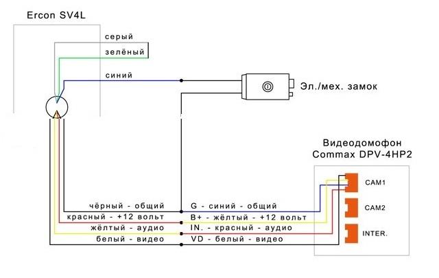 вызывная панель sv4l инструкция