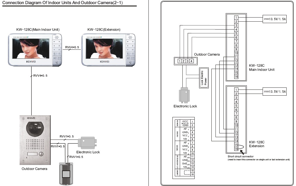 Схема подключения Kenwei