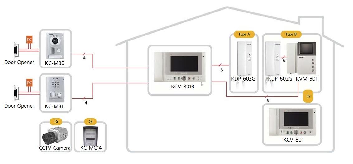 Схема подключения Kocom