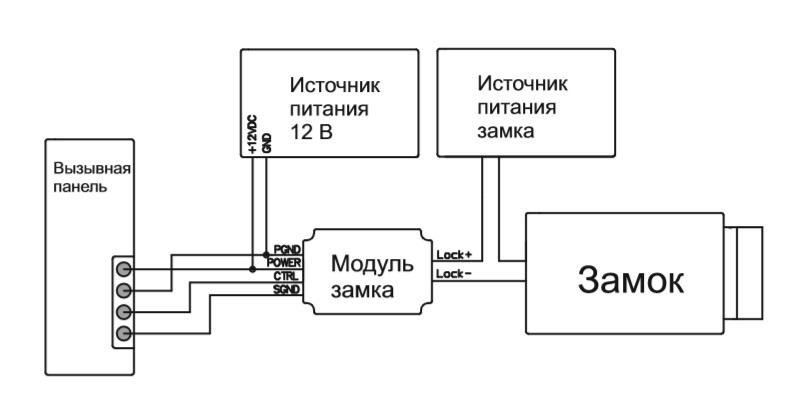 Схема подключения Slinex RD-20