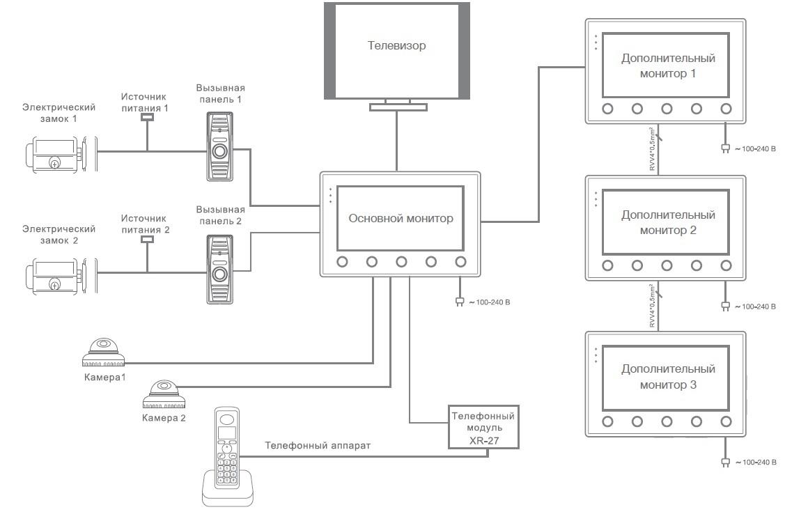 внутренняя схема видеодомофона