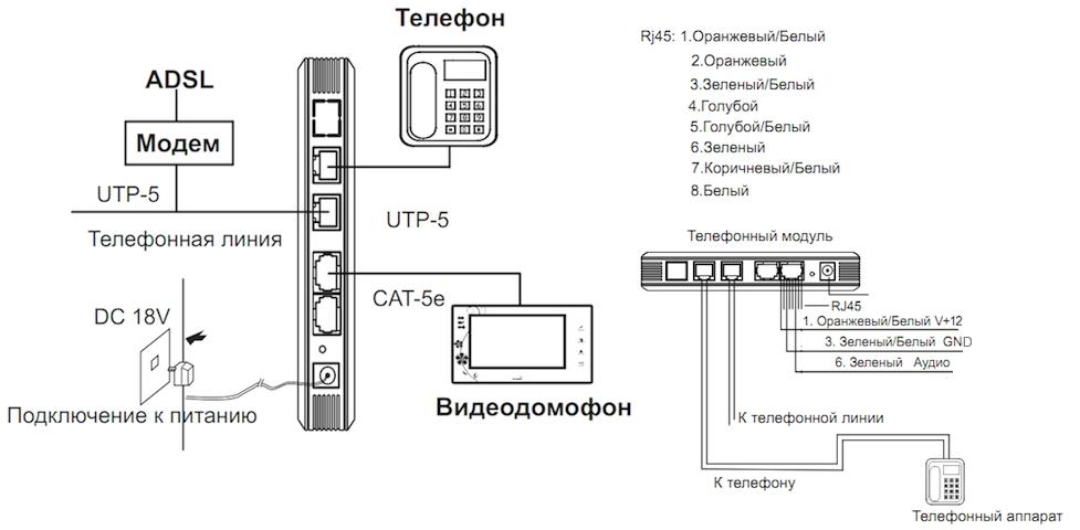 Схема подключения Slinex